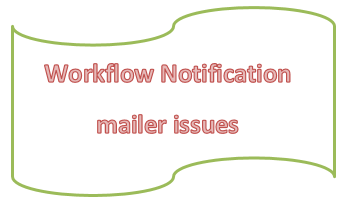 Workflow Notification Mailer issues
