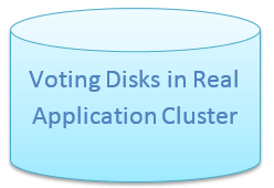 voting disks in RAC