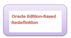 Edition-Based Redefinition in Oracle Database 11gR2