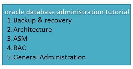 oracle database administration tutorial