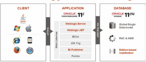 oracle apps technical training