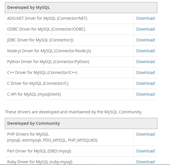 Top 51 Frequently Asked MySQL Interview Questions And